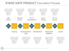 Stage Gate Product Innovation Process Ppt PowerPoint Presentation Layouts Graphic Tips