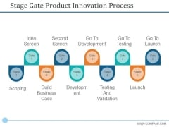 Stage Gate Product Innovation Process Ppt PowerPoint Presentation Model Shapes