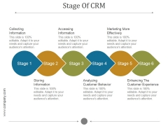 Stage Of Crm Ppt PowerPoint Presentation Design Ideas