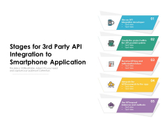 Stages For 3Rd Party API Integration To Smartphone Application Ppt PowerPoint Presentation File Files PDF