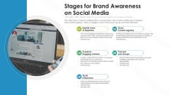Stages For Brand Awareness On Social Media Ppt Layouts Elements PDF