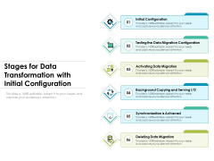 Stages For Data Transformation With Initial Configuration Ppt PowerPoint Presentation Gallery Inspiration PDF