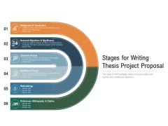 Stages For Writing Thesis Project Proposal Ppt PowerPoint Presentation File Graphics Download PDF