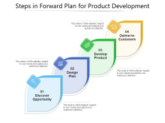 Stages In Forward Plan For Product Design Ppt PowerPoint Presentation Layouts Ideas PDF