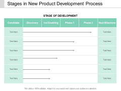 Stages In New Product Development Process Ppt Powerpoint Presentation Slides Professional