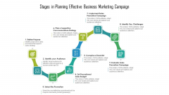 Stages In Planning Effective Business Marketing Campaign Ppt Gallery Graphic Tips PDF