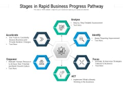 Stages In Rapid Business Progress Pathway Ppt PowerPoint Presentation File Master Slide PDF