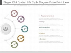 Stages Of A System Life Cycle Diagram Powerpoint Ideas