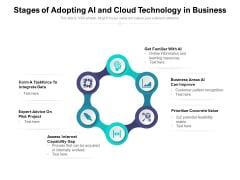 Stages Of Adopting Ai And Cloud Technology In Business Ppt PowerPoint Presentation Outline Samples PDF