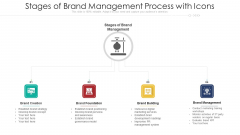 Stages Of Brand Management Process With Icons Ppt Pictures Slide Portrait PDF