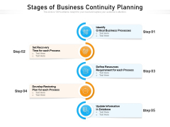 Stages Of Business Continuity Planning Ppt PowerPoint Presentation Icon Rules PDF