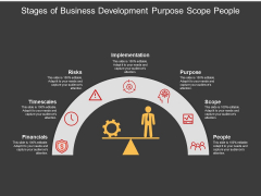 Stages Of Business Development Purpose Scope People Ppt PowerPoint Presentation Inspiration Graphic Images