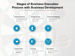 Stages Of Business Execution Process With Business Development Ppt PowerPoint Presentation Gallery Layouts PDF