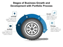 Stages Of Business Growth And Development With Portfolio Process Ppt PowerPoint Presentation Ideas Influencers PDF