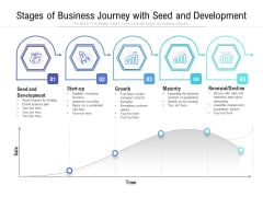 Stages Of Business Journey With Seed And Development Ppt PowerPoint Presentation Icon Diagrams PDF