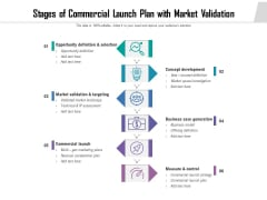 Stages Of Commercial Launch Plan With Market Validation Ppt PowerPoint Presentation Icon Aids PDF
