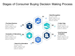 Stages Of Consumer Buying Decision Making Process Ppt PowerPoint Presentation File Design Ideas PDF