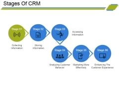 Stages Of Crm Ppt PowerPoint Presentation Infographics Sample