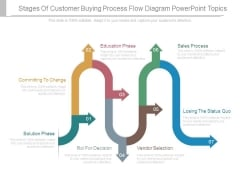 Stages Of Customer Buying Process Flow Diagram Powerpoint Topics