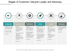 Stages Of Customer Lifecycle Loyalty And Advocacy Ppt Powerpoint Presentation Summary Infographics