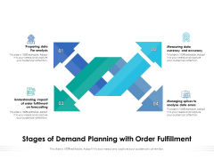 Stages Of Demand Planning With Order Fulfillment Ppt PowerPoint Presentation Layouts Graphics Pictures PDF