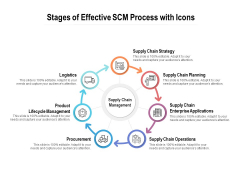 Stages Of Effective SCM Process With Icons Ppt PowerPoint Presentation Model Gridlines
