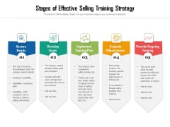 Stages Of Effective Selling Training Strategy Ppt PowerPoint Presentation Professional Example PDF