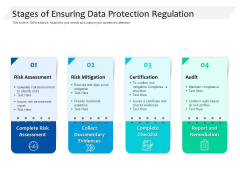 Stages Of Ensuring Data Protection Regulation Ppt PowerPoint Presentation Inspiration Gallery PDF