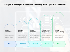Stages Of Enterprise Resource Planning With System Realization Ppt Powerpoint Presentation Styles Deck Pdf