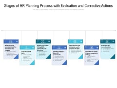 Stages Of HR Planning Process With Evaluation And Corrective Actions Ppt Styles Layout Ideas PDF