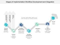 Stages Of Implementation Workflow Development And Integration Ppt Powerpoint Presentation Styles Infographic Template