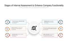 Stages Of Internal Assessment To Enhance Company Functionality Ppt PowerPoint Presentation Outline Slide PDF