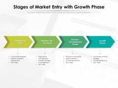 Stages Of Market Entry With Growth Phase Ppt PowerPoint Presentation Portfolio Information PDF
