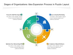 Stages Of Organizations Idea Expansion Process In Puzzle Layout Ppt PowerPoint Presentation File Grid PDF