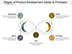 Stages Of Product Development Ideate And Prototype Ppt Powerpoint Presentation Diagram Ppt