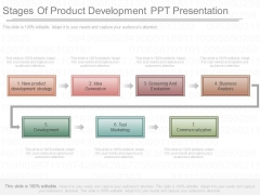Stages Of Product Development Ppt Presentation