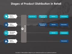 Stages Of Product Distribution In Retail Ppt Powerpoint Presentation File Graphics Pictures