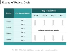 Stages Of Project Cycle Ppt PowerPoint Presentation Gallery Pictures