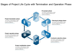 Stages Of Project Life Cycle With Termination And Operation Phase Ppt PowerPoint Presentation File Graphics Template PDF