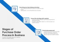 Stages Of Purchase Order Process In Business Ppt PowerPoint Presentation Pictures Show PDF