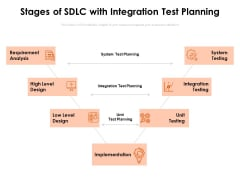 Stages Of SDLC With Integration Test Planning Ppt PowerPoint Presentation Icon Professional PDF