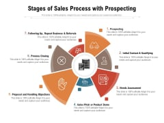 Stages Of Sales Process With Prospecting Ppt PowerPoint Presentation Summary Layout PDF