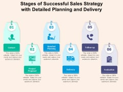 Stages Of Successful Sales Strategy With Detailed Planning And Delivery Ppt PowerPoint Presentation Ideas Files PDF