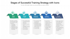 Stages Of Successful Training Strategy With Icons Ppt Gallery Diagrams PDF