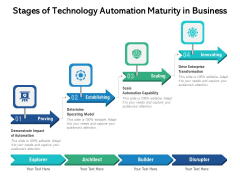 Stages Of Technology Automation Maturity In Business Ppt PowerPoint Presentation Professional Example PDF