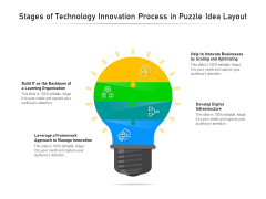 Stages Of Technology Innovation Process In Puzzle Idea Layout Ppt PowerPoint Presentation Slides Tips PDF