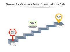 Stages Of Transformation To Desired Future From Present State Ppt PowerPoint Presentation Ideas Example File PDF