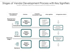 Stages Of Vendor Development Process With Key Signifiers Ppt PowerPoint Presentation Infographic Template Topics PDF