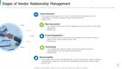 Stages Of Vendor Relationship Management Icons PDF