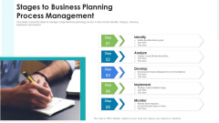 Stages To Business Planning Process Management Ppt PowerPoint Presentation Gallery Visual Aids PDF